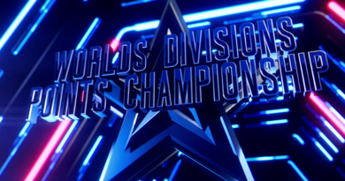 cheerleading worlds 2020 usasf division point championship
